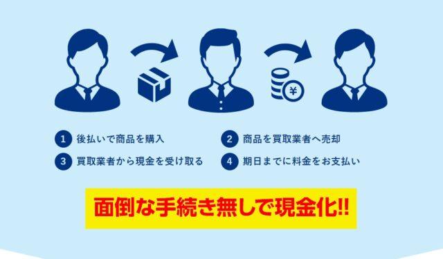 キャッシュコネクト_料金・手数料