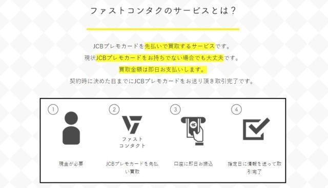 ファストコンタクト_サービス概要