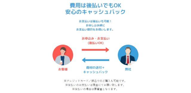 RAKUAN(ラクアン)_サービス概要